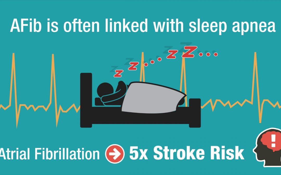 Sleep Apnea and Atrial Fibrillation
